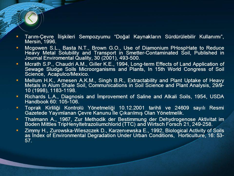  Tarım-Çevre İlişkileri Sempozyumu Doğal Kaynakların Sürdürülebilir Kullanımı , Mersin, 1996.
