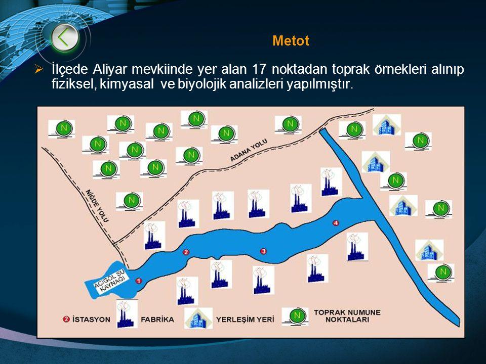 Metot  İlçede Aliyar mevkiinde yer alan 17 noktadan toprak örnekleri alınıp fiziksel, kimyasal ve biyolojik analizleri yapılmıştır.