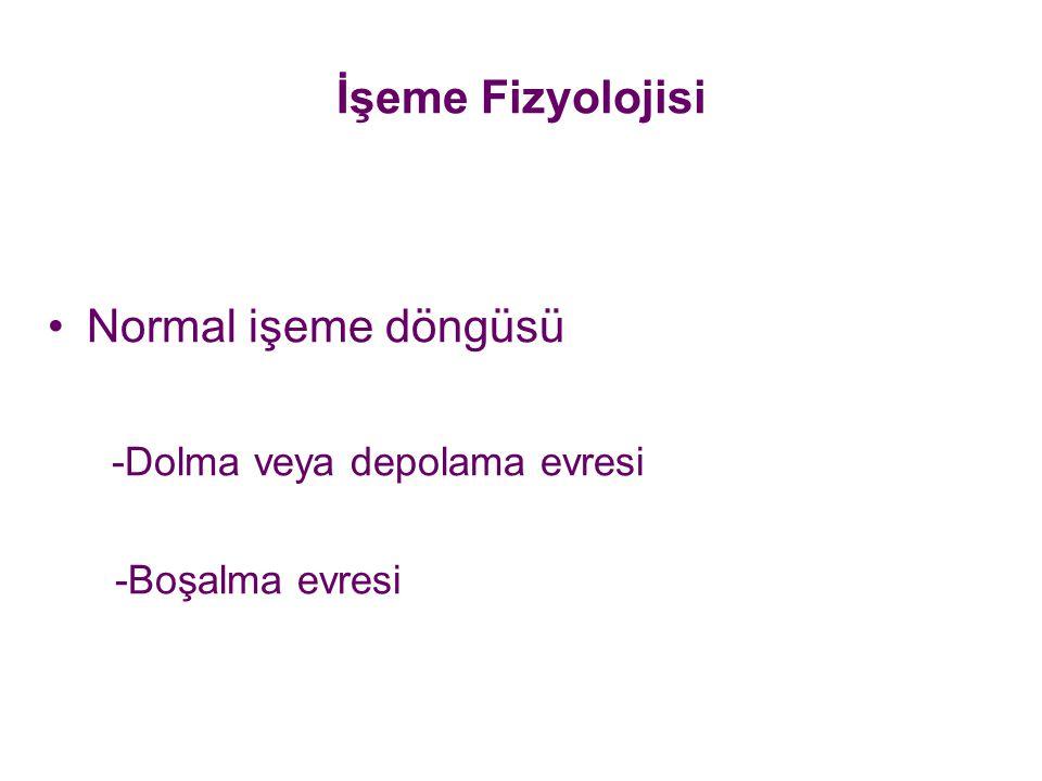 İşeme Fizyolojisi Normal işeme döngüsü -Dolma veya depolama evresi -Boşalma evresi