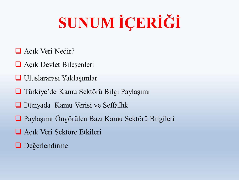 SUNUM İÇERİĞİ  Açık Veri Nedir?  Açık Devlet Bileşenleri  Uluslararası Yaklaşımlar  Türkiye'de Kamu Sektörü Bilgi Paylaşımı  Dünyada Kamu Verisi