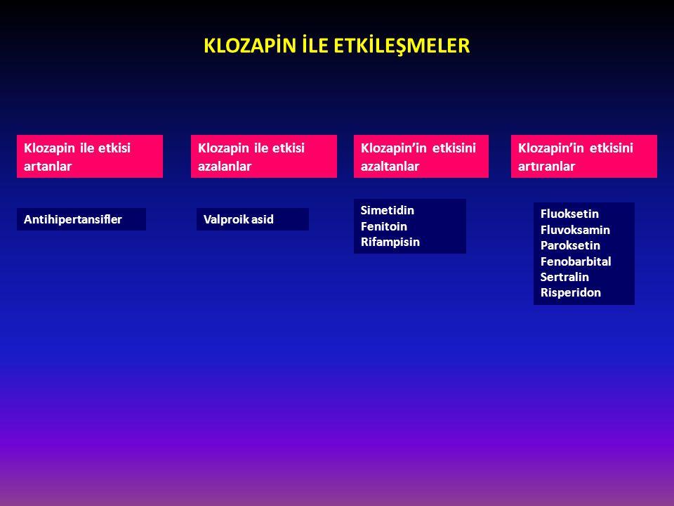 KLOZAPİN İLE ETKİLEŞMELER Klozapin ile etkisi artanlar Klozapin'in etkisini azaltanlar Antihipertansifler Klozapin'in etkisini artıranlar Klozapin ile