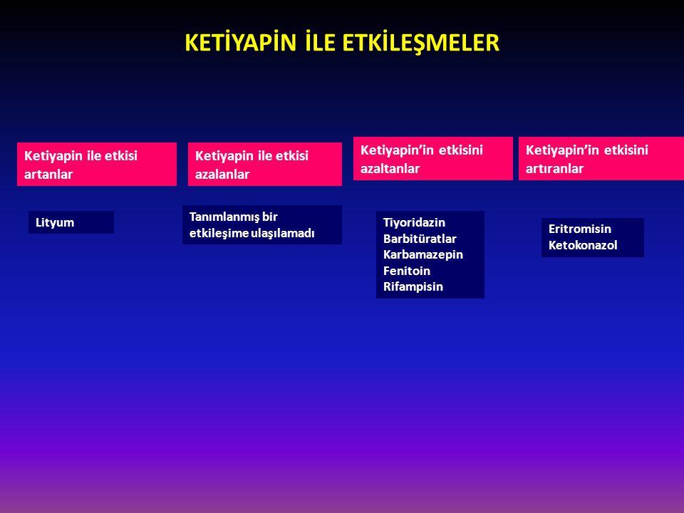 KETİYAPİN İLE ETKİLEŞMELER Ketiyapin ile etkisi artanlar Ketiyapin'in etkisini azaltanlar Lityum Ketiyapin'in etkisini artıranlar Ketiyapin ile etkisi