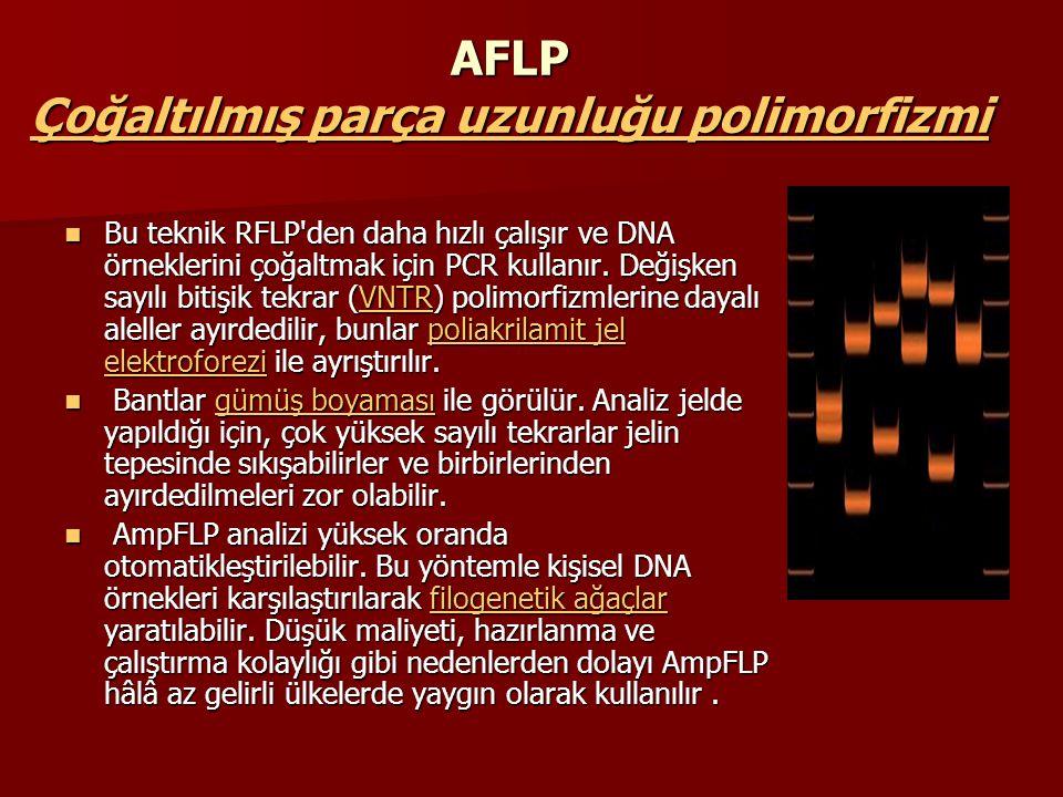 AFLP Çoğaltılmış parça uzunluğu polimorfizmi Çoğaltılmış parça uzunluğu polimorfizmi Çoğaltılmış parça uzunluğu polimorfizmi Bu teknik RFLP'den daha h