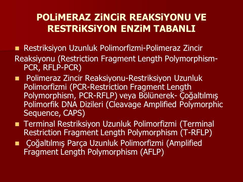 POLİMERAZ ZİNCİR REAKSİYONU TABANLI Primere Tabi Polimeraz Zincir Reaksiyonu Polimorfizmi (Arbitrary Primed PCR, AP-PCR) Rastlantısal Çoğaltılmış DNA Polimorfizmi (Random Amplified Polimorphism DNA (RAPD) Çoğaltılan DNA Parmakizi (DNA Amplification Fingerprinting, DAF) Mikrosatellitler veya Basit Tekrarlı Diziler Polimorfizmi (Microsatelites (Simple Sequence RepeatsPolymorphism, SSRP)