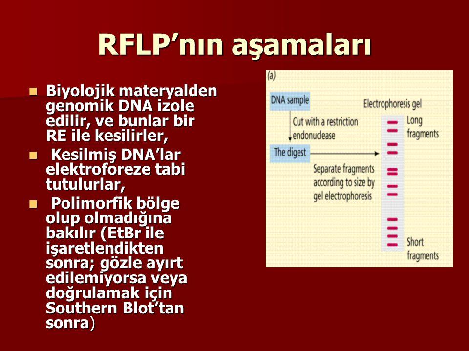 RFLP'nın aşamaları Biyolojik materyalden genomik DNA izole edilir, ve bunlar bir RE ile kesilirler, Biyolojik materyalden genomik DNA izole edilir, ve