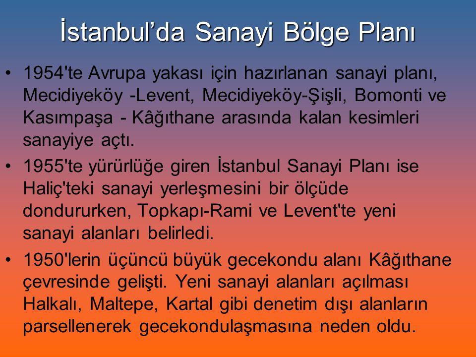 İstanbul'da Sanayi Bölge Planı 1954'te Avrupa yakası için hazırlanan sanayi planı, Mecidiyeköy -Levent, Mecidiyeköy-Şişli, Bomonti ve Kasımpaşa - Kâğı