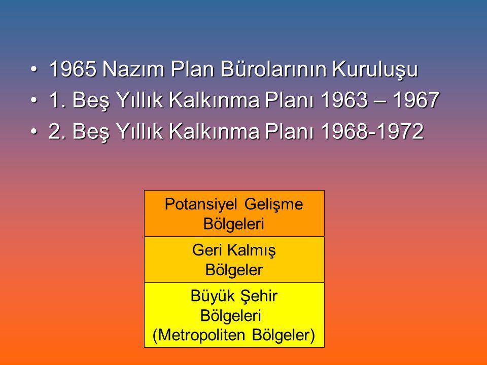 1965 Nazım Plan Bürolarının Kuruluşu1965 Nazım Plan Bürolarının Kuruluşu 1. Beş Yıllık Kalkınma Planı 1963 – 19671. Beş Yıllık Kalkınma Planı 1963 – 1