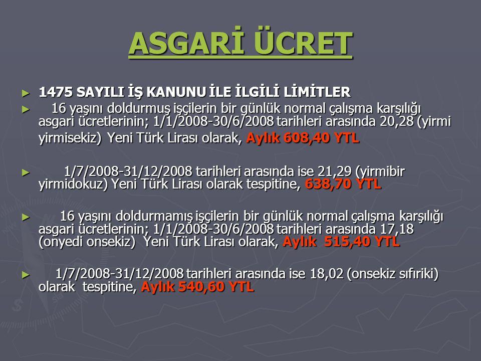 ASGARİ ÜCRET ASGARİ ÜCRET ► 1475 SAYILI İŞ KANUNU İLE İLGİLİ LİMİTLER ► 1475 SAYILI İŞ KANUNU İLE İLGİLİ LİMİTLER ► 16 yaşını doldurmuş işçilerin bir günlük normal çalışma karşılığı asgari ücretlerinin; 1/1/2008-30/6/2008 tarihleri arasında 20,28 (yirmi yirmisekiz) Yeni Türk Lirası olarak, Aylık 608,40 YTL ► 1/7/2008-31/12/2008 tarihleri arasında ise 21,29 (yirmibir yirmidokuz) Yeni Türk Lirası olarak tespitine, 638,70 YTL ► 16 yaşını doldurmamış işçilerin bir günlük normal çalışma karşılığı asgari ücretlerinin; 1/1/2008-30/6/2008 tarihleri arasında 17,18 (onyedi onsekiz) Yeni Türk Lirası olarak, Aylık 515,40 YTL ► 1/7/2008-31/12/2008 tarihleri arasında ise 18,02 (onsekiz sıfıriki) olarak tespitine, Aylık 540,60 YTL