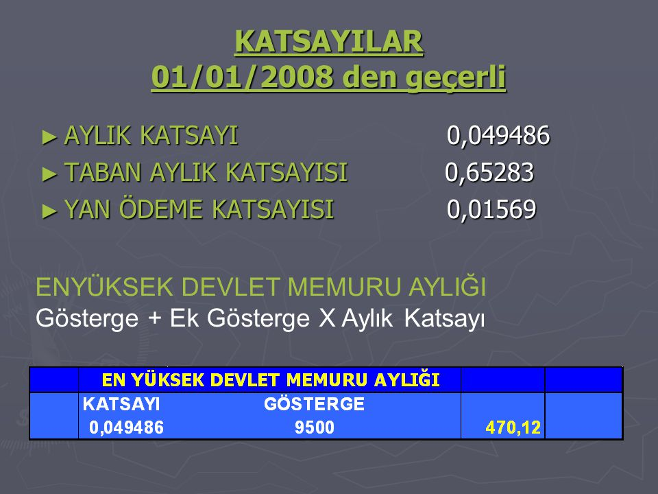 KATSAYILAR 01/01/2008 den geçerli KATSAYILAR 01/01/2008 den geçerli ► AYLIK KATSAYI 0,049486 ► TABAN AYLIK KATSAYISI 0,65283 ► YAN ÖDEME KATSAYISI 0,0