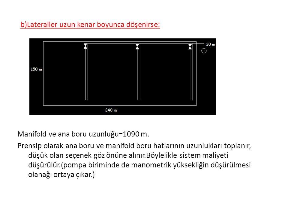 b)Lateraller uzun kenar boyunca döşenirse: Manifold ve ana boru uzunluğu=1090 m.