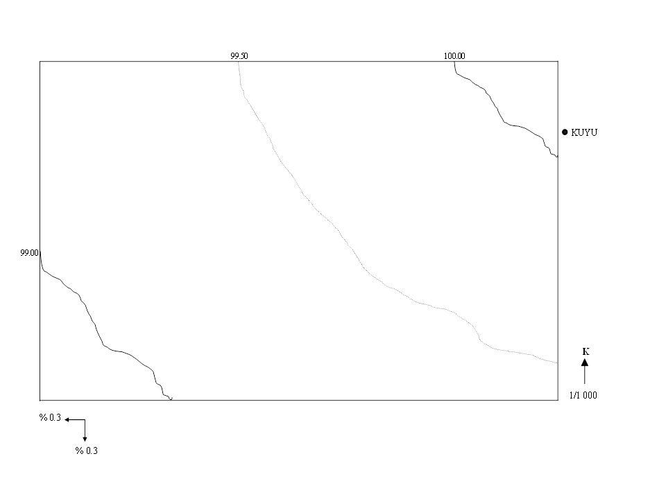 g) Lateral yük kayıpları h fL /h 0 =0.09 h fL =0.09×h 0 h fL =0.09×10=0.90 m h) Lateral yükseklik farkı h gL =S L ×L L =0.003×75=0.23 m bayır aşağı i) E 0 ve L 0 boyutsuz parametreleri Çizelge:4.4 sayfa:195 S L =%0.3 bayır aşağı ( enterpolasyonla) E 0 =0.720 L 0 = 0.356 j) Lateral giriş basıncı H L = h 0 + E 0 h fL ±L 0 h gL H L = 10+0.720.0.90- 0.356.0.23=10.57 m