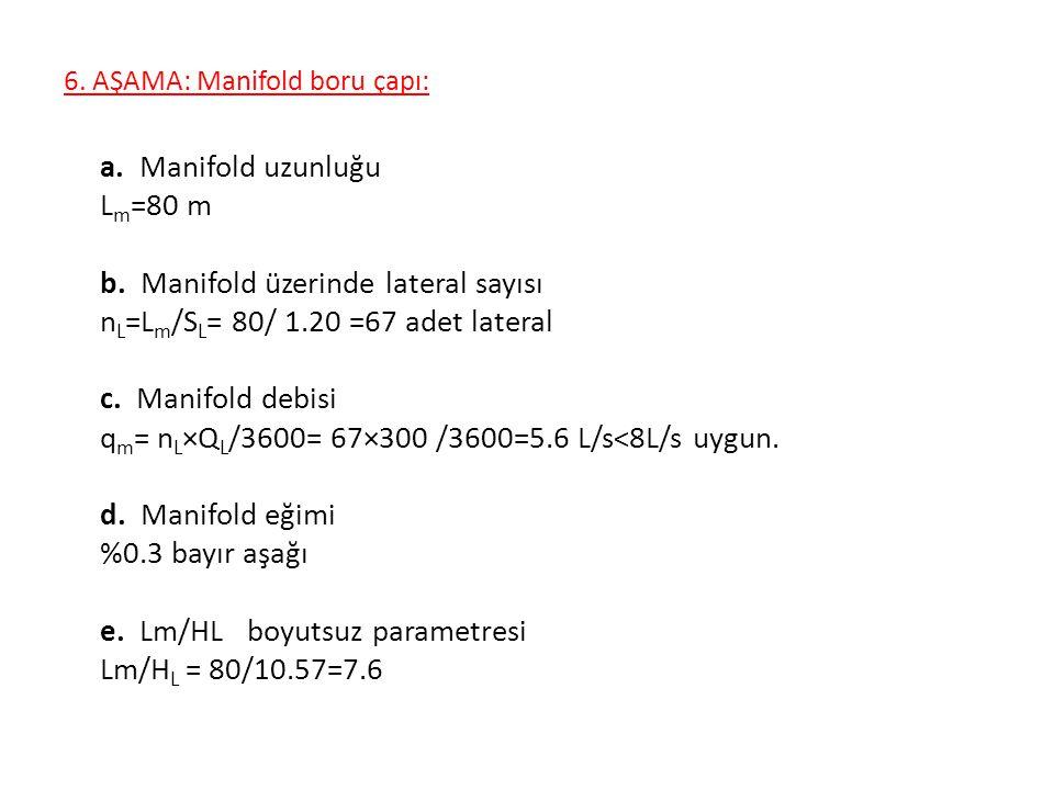 6.AŞAMA: Manifold boru çapı: a. Manifold uzunluğu L m =80 m b.