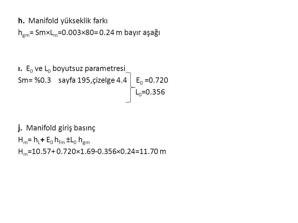 h.Manifold yükseklik farkı h gm = Sm×L m =0.003×80= 0.24 m bayır aşağı ı.