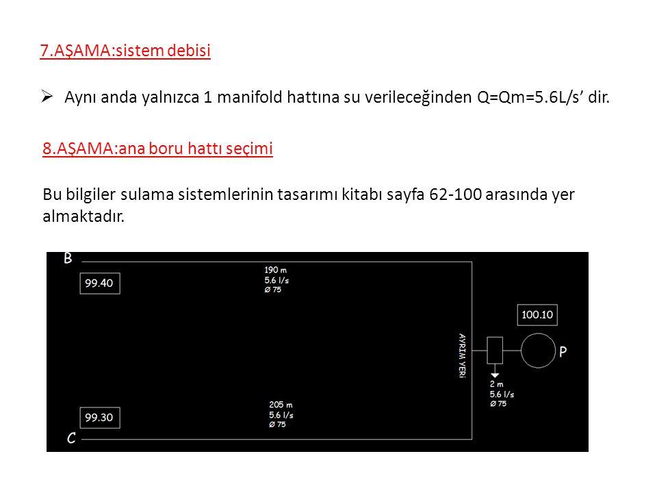 7.AŞAMA:sistem debisi  Aynı anda yalnızca 1 manifold hattına su verileceğinden Q=Qm=5.6L/s' dir.
