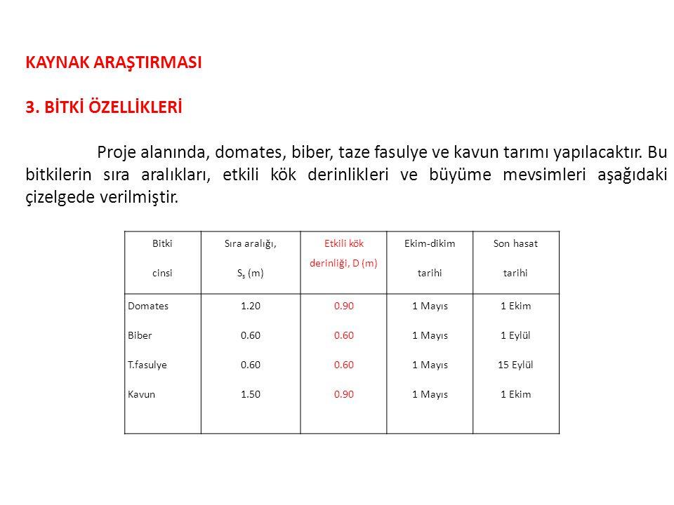 KAYNAK ARAŞTIRMASI Katyon (me/L)Anyon (me/L) ECx10 6 (25 o C) (dS/m) Sulama suyu kalite sınıfı Ca ++ Mg ++ Na+ K+ 0.90 2.04 1.68 0.60 CO 3 = HCO 3 - SO 4 = Cl - 0.30 1.20 1.50 2.22 0.52C2S1C2S1 Toplam 5.22 Sulama suyu kalite sınıfları 4.