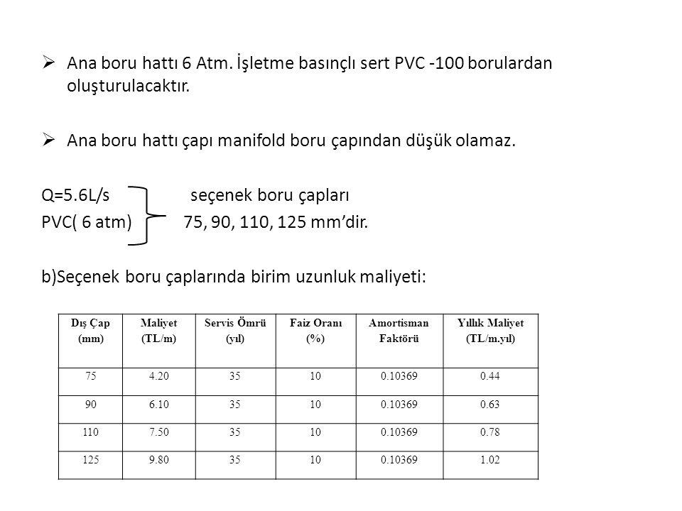  Ana boru hattı 6 Atm.İşletme basınçlı sert PVC -100 borulardan oluşturulacaktır.