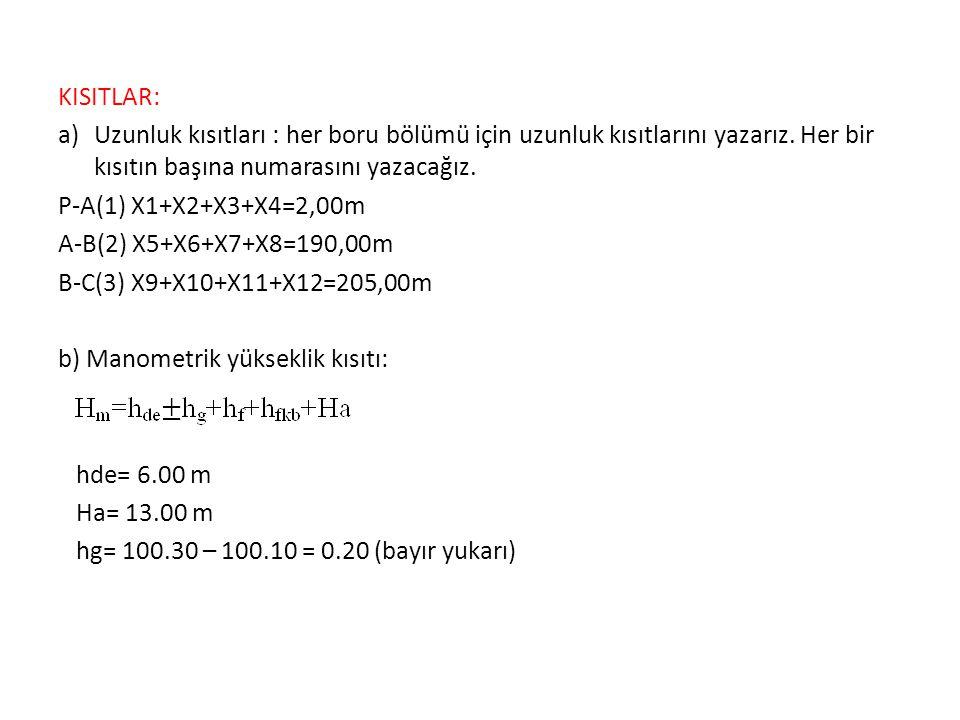 KISITLAR: a)Uzunluk kısıtları : her boru bölümü için uzunluk kısıtlarını yazarız.