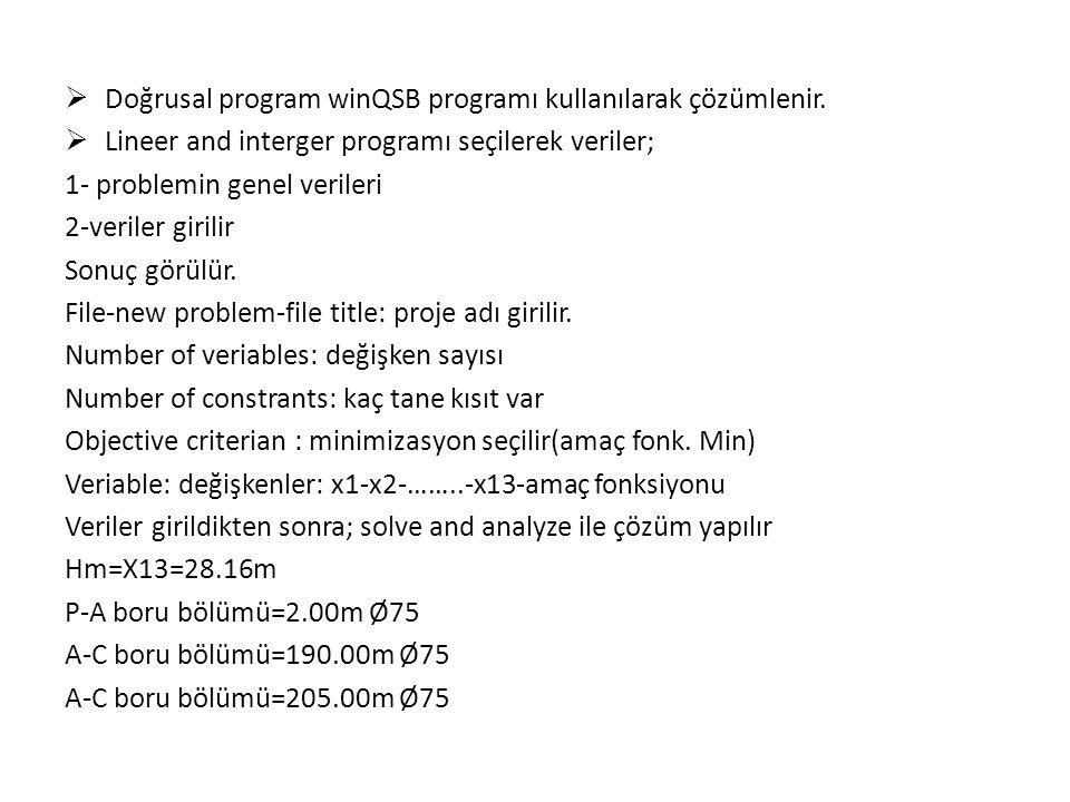  Doğrusal program winQSB programı kullanılarak çözümlenir.