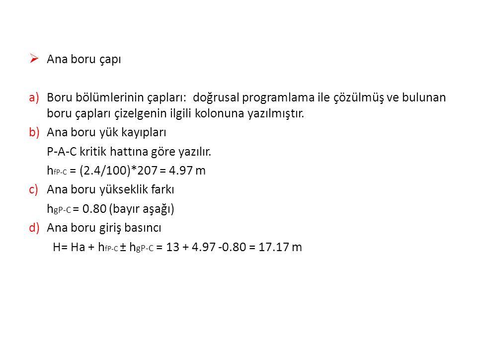  Ana boru çapı a)Boru bölümlerinin çapları: doğrusal programlama ile çözülmüş ve bulunan boru çapları çizelgenin ilgili kolonuna yazılmıştır.