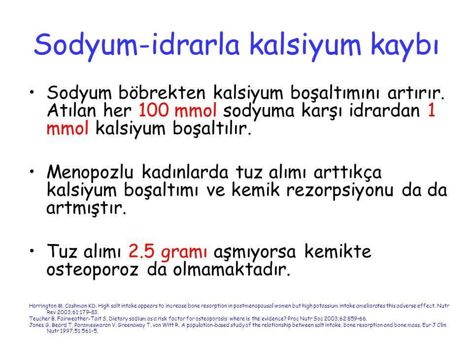 Sodyum-idrarla kalsiyum kaybı Sodyum böbrekten kalsiyum boşaltımını artırır. Atılan her 100 mmol sodyuma karşı idrardan 1 mmol kalsiyum boşaltılır. Me