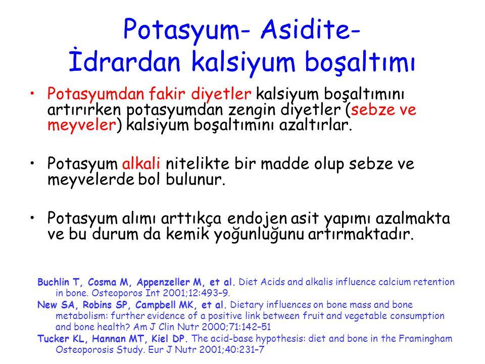 Potasyum- Asidite- İdrardan kalsiyum boşaltımı Potasyumdan fakir diyetler kalsiyum boşaltımını artırırken potasyumdan zengin diyetler (sebze ve meyvel