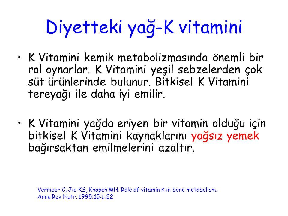 Diyetteki yağ-K vitamini K Vitamini kemik metabolizmasında önemli bir rol oynarlar. K Vitamini yeşil sebzelerden çok süt ürünlerinde bulunur. Bitkisel