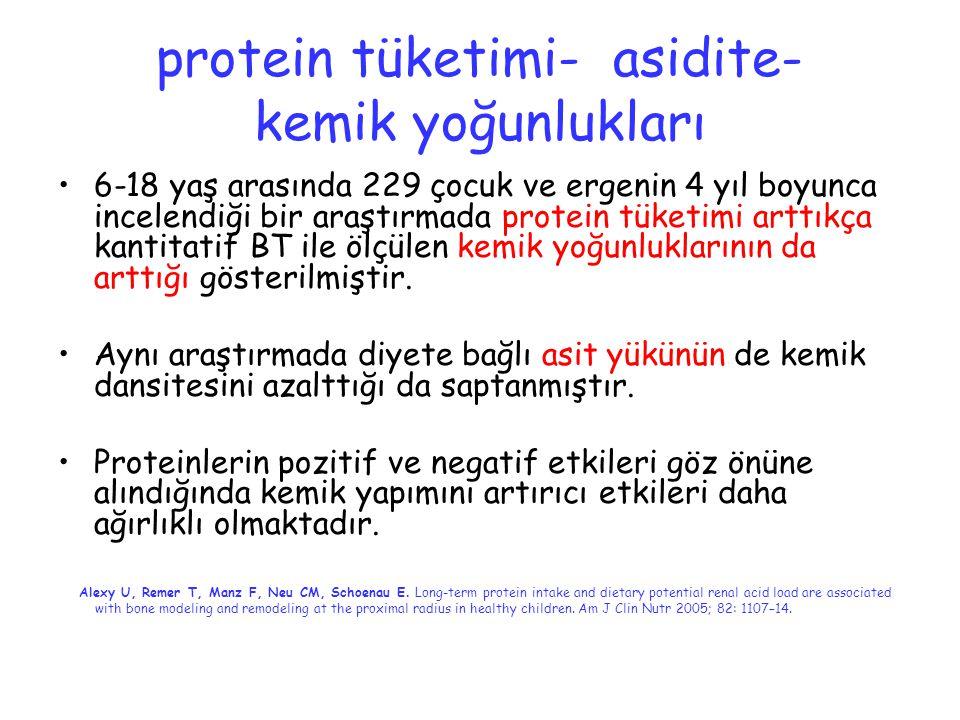 protein tüketimi- asidite- kemik yoğunlukları 6-18 yaş arasında 229 çocuk ve ergenin 4 yıl boyunca incelendiği bir araştırmada protein tüketimi arttık
