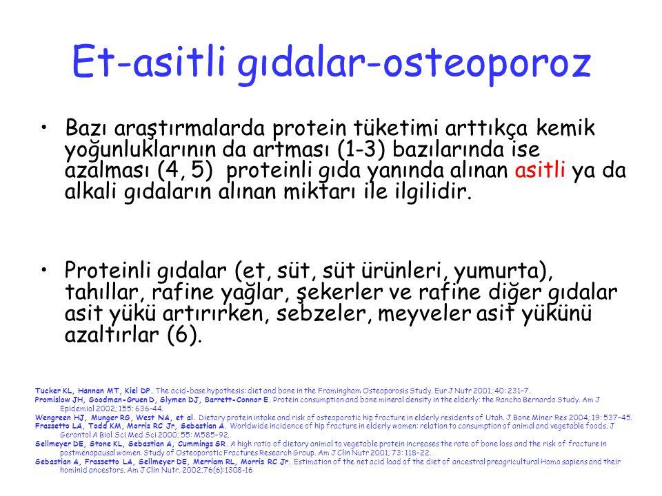Et-asitli gıdalar-osteoporoz Bazı araştırmalarda protein tüketimi arttıkça kemik yoğunluklarının da artması (1-3) bazılarında ise azalması (4, 5) prot