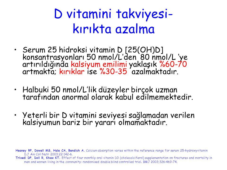 D vitamini takviyesi- kırıkta azalma Serum 25 hidroksi vitamin D [25(OH)D] konsantrasyonları 50 nmol/L'den 80 nmol/L 'ye artırıldığında kalsiyum emili