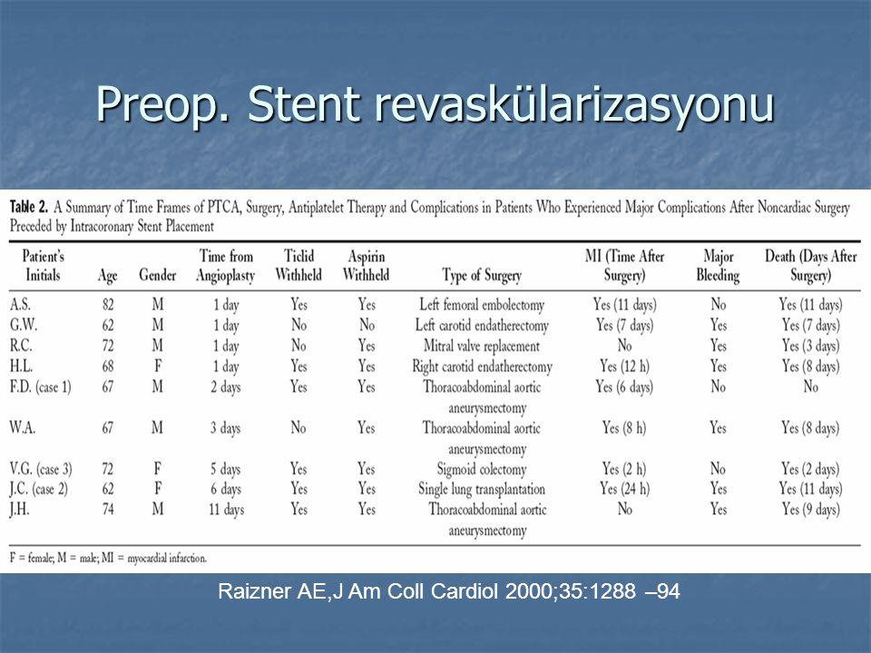 Preop. Stent revaskülarizasyonu Raizner AE,J Am Coll Cardiol 2000;35:1288 –94
