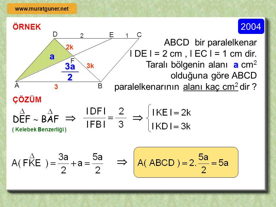 ÇÖZÜM 2004 ÖRNEK H A B F D C E ABCD ve HAFE birer kare l HA l = 4 cm l AB l = 12 cm olduğuna göre taralı alanların toplamı kaç cm 2 dir? 4 12 K 4 12 F