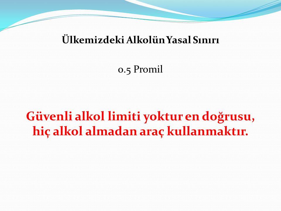 Ülkemizdeki Alkolün Yasal Sınırı 0.5 Promil Güvenli alkol limiti yoktur en doğrusu, hiç alkol almadan araç kullanmaktır.