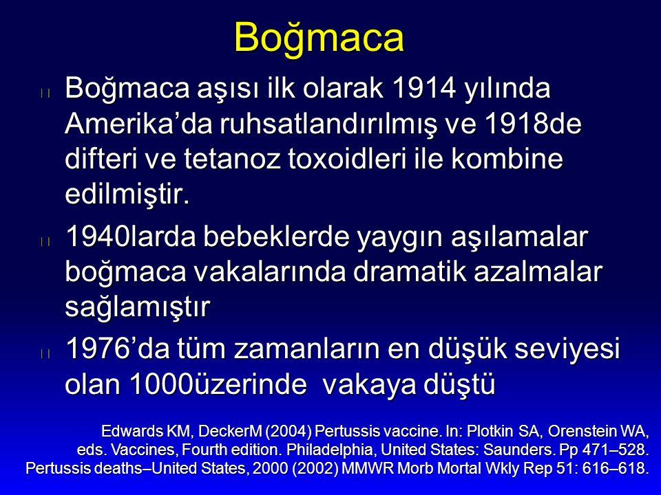 Boğmaca l Boğmaca aşısı ilk olarak 1914 yılında Amerika'da ruhsatlandırılmış ve 1918de difteri ve tetanoz toxoidleri ile kombine edilmiştir. l 1940lar