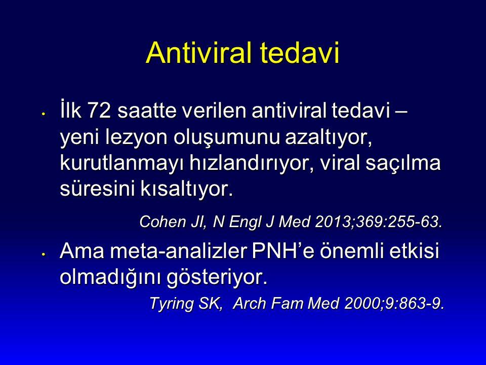Antiviral tedavi İlk 72 saatte verilen antiviral tedavi – yeni lezyon oluşumunu azaltıyor, kurutlanmayı hızlandırıyor, viral saçılma süresini kısaltıy