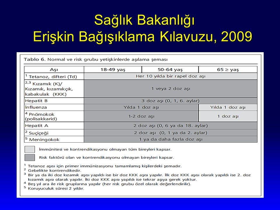 Sağlık Bakanlığı Erişkin Bağışıklama Kılavuzu, 2009 Sağlık Bakanlığı Erişkin Bağışıklama Kılavuzu, 2009