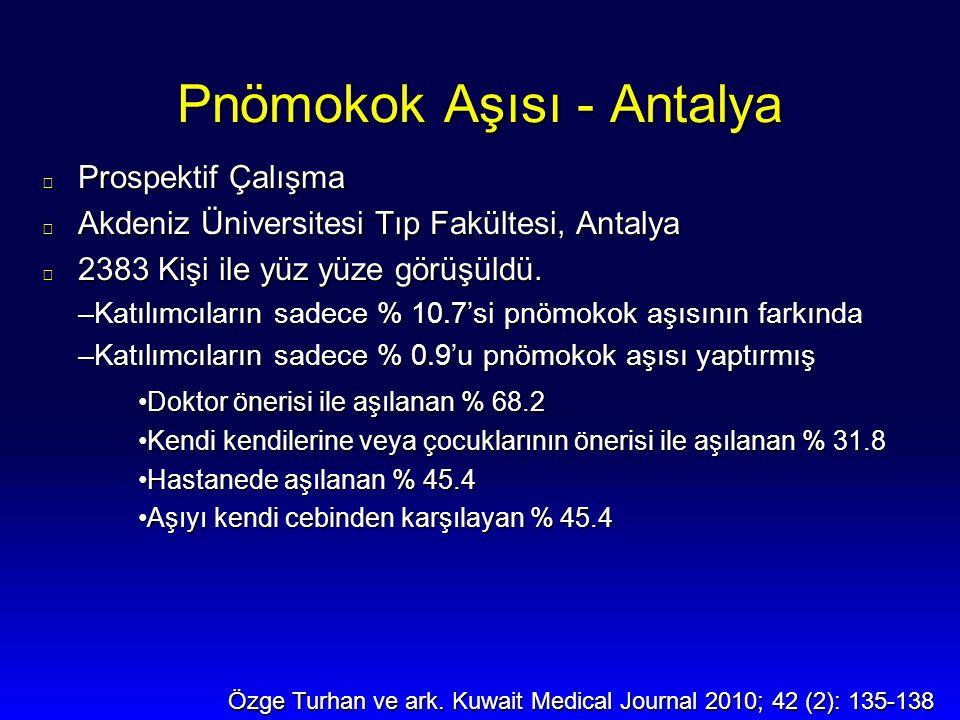 Pnömokok Aşısı - Antalya l Prospektif Çalışma l Akdeniz Üniversitesi Tıp Fakültesi, Antalya l 2383 Kişi ile yüz yüze görüşüldü. –Katılımcıların sadece