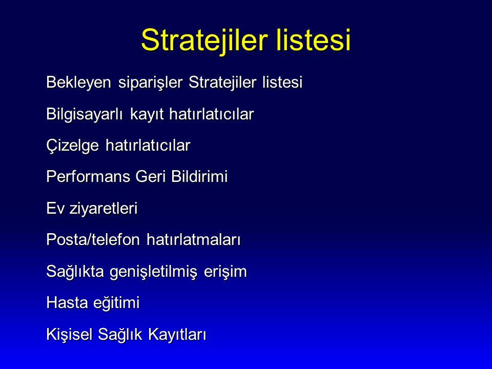 Stratejiler listesi Bekleyen siparişler Stratejiler listesi Bilgisayarlı kayıt hatırlatıcılar Çizelge hatırlatıcılar Performans Geri Bildirimi Ev ziya