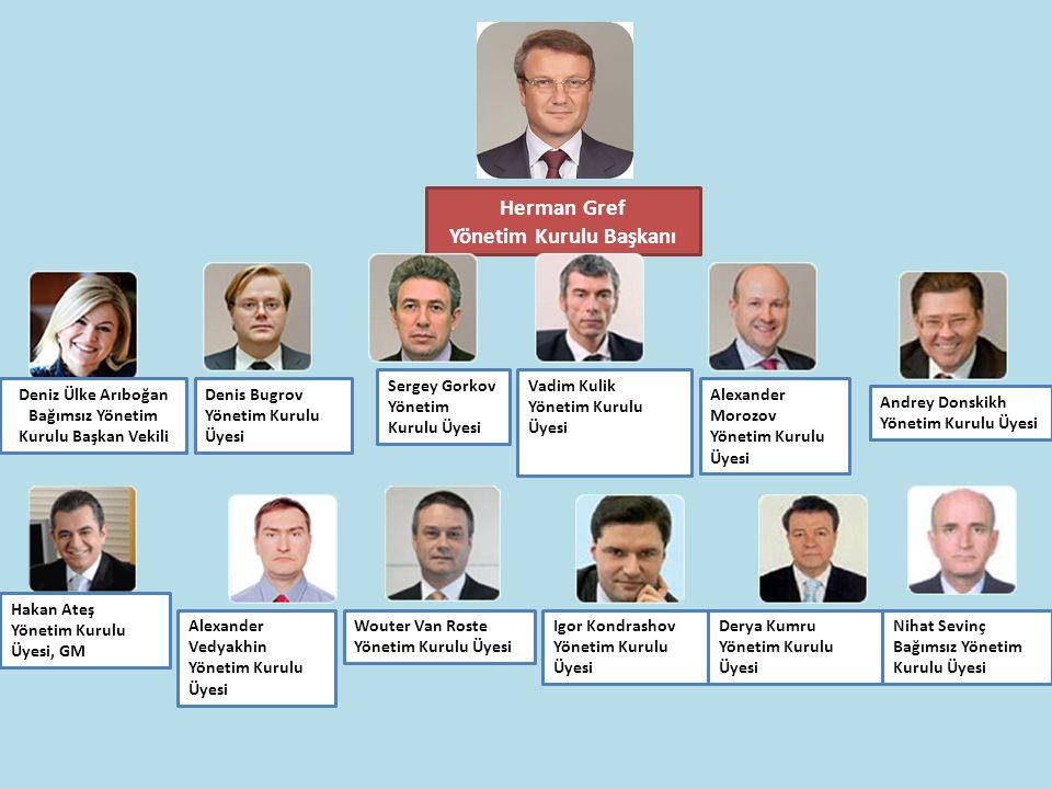 DENİZBANK'IN ADIMLARI 1997'de Zorlu Holding tarafından Bankacılık Lisansı olarak satın alındı.