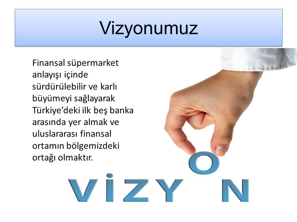 ÜRÜNLERİMİZ Yatırım Danışmanlığı Size Özel Çok Yönlü Çözümler Size Özel Çok Yönlü Çözümler Özel Bankacılık Merkezlerimiz Özel Bankacılık Merkezlerimiz Emeklilik Plus Özel Bankacılık Interaktif Dergi Özel Bankacılık Interaktif Dergi