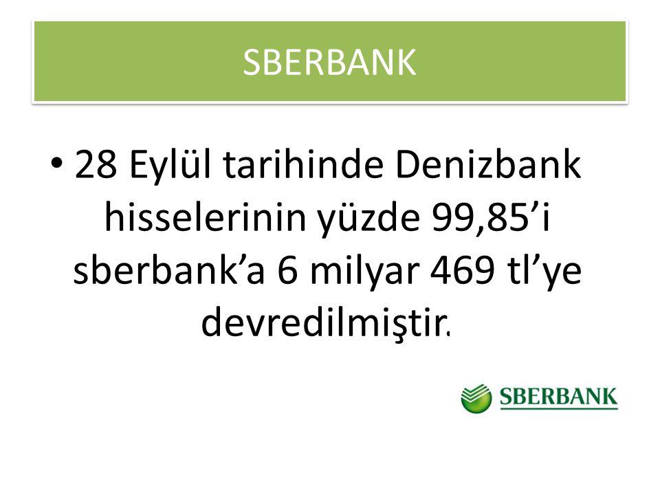 DenizBank A.Ş.