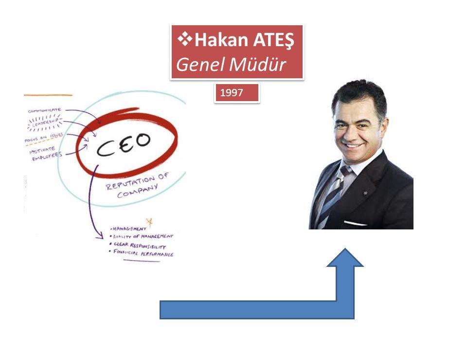  Hakan ATEŞ Genel Müdür  Hakan ATEŞ Genel Müdür 1997