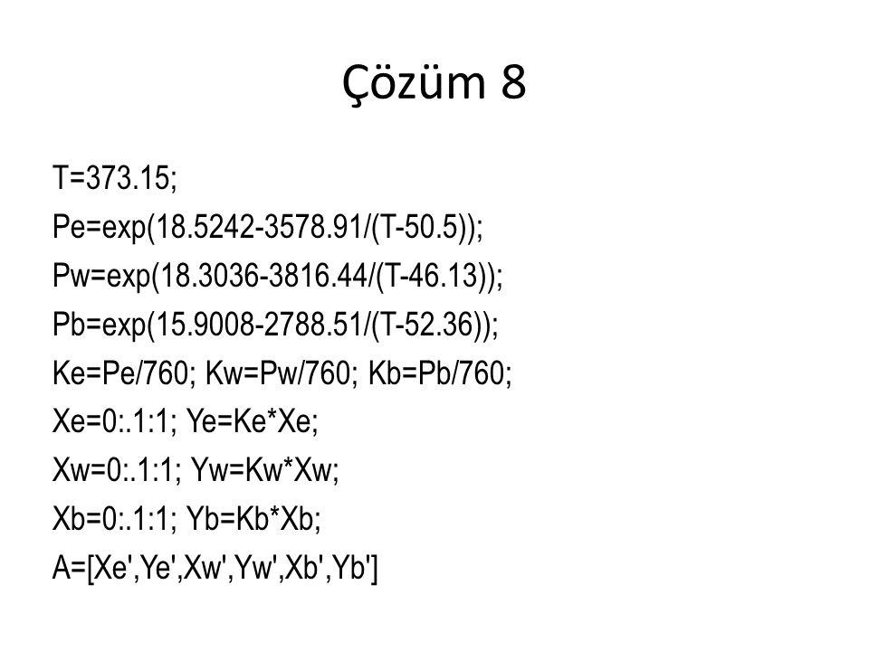 Çözüm 8 T=373.15; Pe=exp(18.5242-3578.91/(T-50.5)); Pw=exp(18.3036-3816.44/(T-46.13)); Pb=exp(15.9008-2788.51/(T-52.36)); Ke=Pe/760; Kw=Pw/760; Kb=Pb/760; Xe=0:.1:1; Ye=Ke*Xe; Xw=0:.1:1; Yw=Kw*Xw; Xb=0:.1:1; Yb=Kb*Xb; A=[Xe ,Ye ,Xw ,Yw ,Xb ,Yb ]