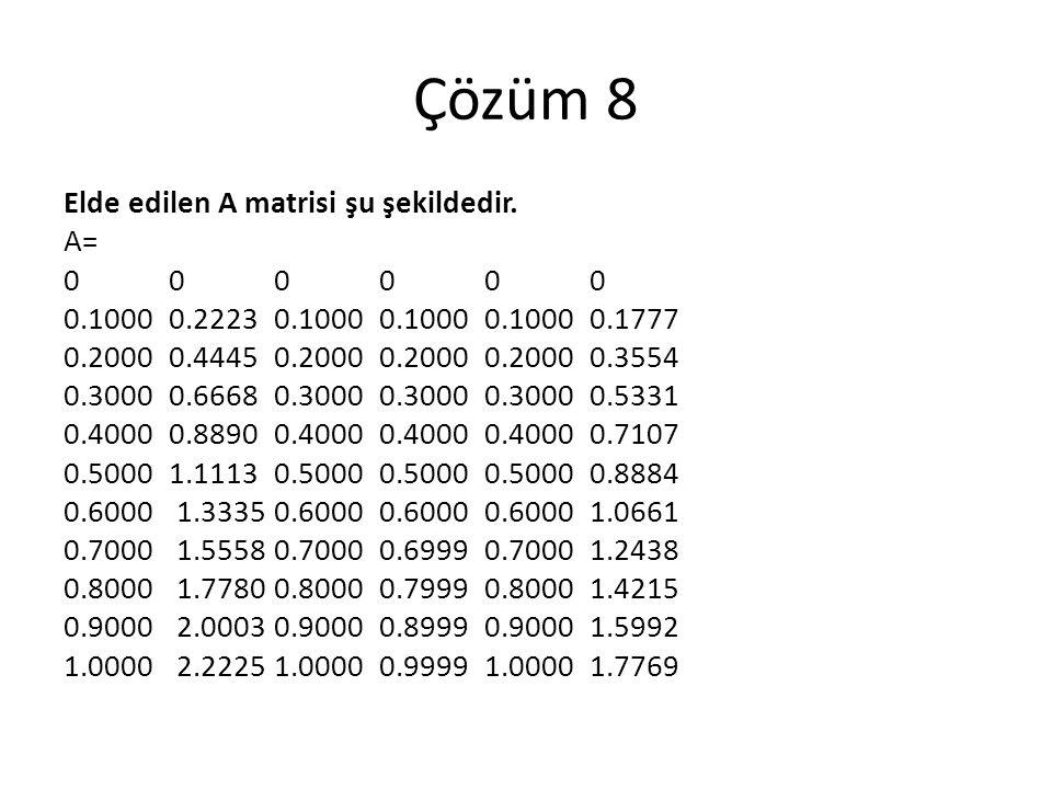 Çözüm 8 Elde edilen A matrisi şu şekildedir.