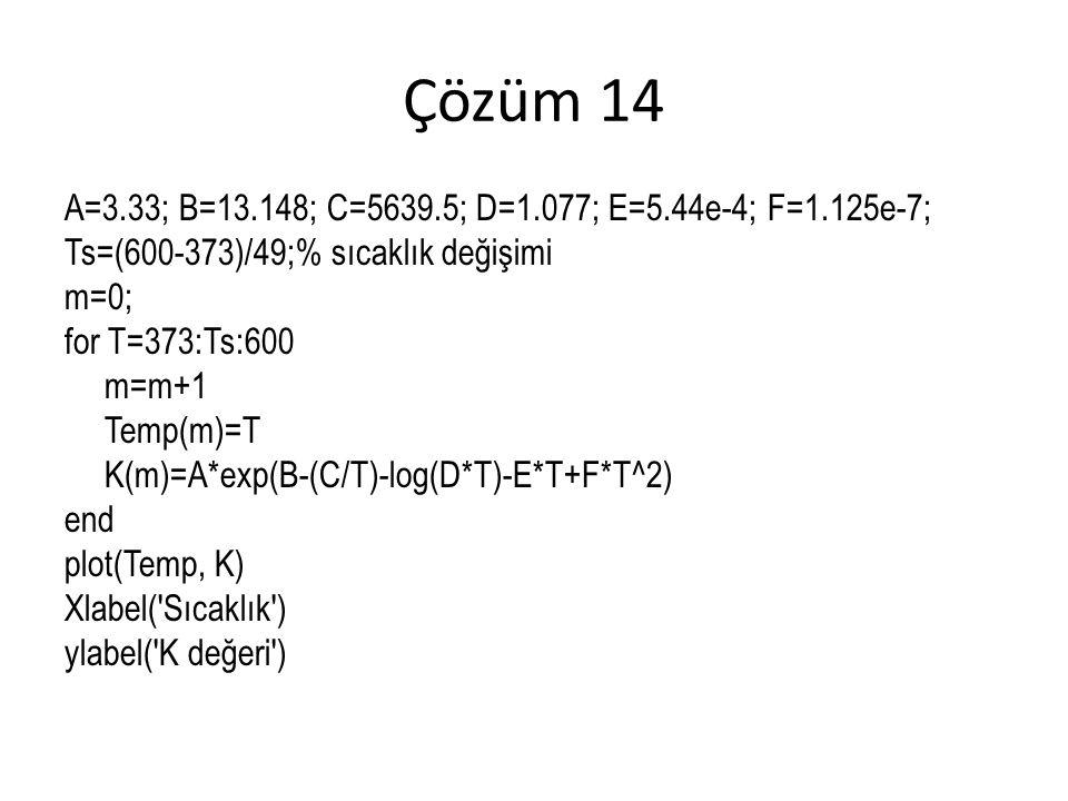 Çözüm 14 A=3.33; B=13.148; C=5639.5; D=1.077; E=5.44e-4; F=1.125e-7; Ts=(600-373)/49;% sıcaklık değişimi m=0; for T=373:Ts:600 m=m+1 Temp(m)=T K(m)=A*exp(B-(C/T)-log(D*T)-E*T+F*T^2) end plot(Temp, K) Xlabel( Sıcaklık ) ylabel( K değeri )