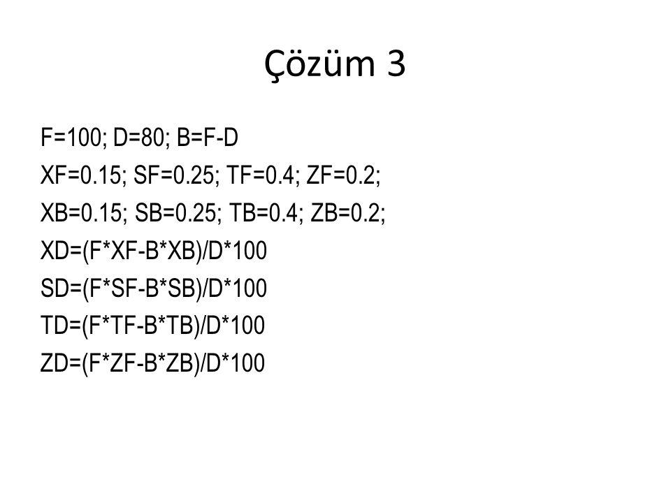 Çözüm 3 F=100; D=80; B=F-D XF=0.15; SF=0.25; TF=0.4; ZF=0.2; XB=0.15; SB=0.25; TB=0.4; ZB=0.2; XD=(F*XF-B*XB)/D*100 SD=(F*SF-B*SB)/D*100 TD=(F*TF-B*TB)/D*100 ZD=(F*ZF-B*ZB)/D*100
