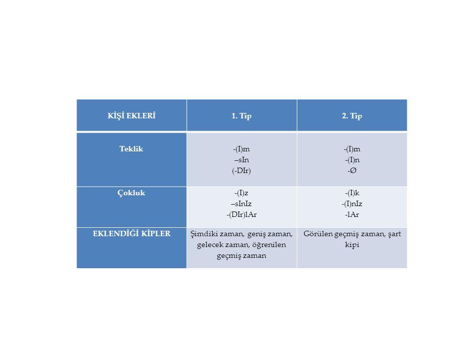 KİŞİ EKLERİ1. Tip 2. Tip Teklik -(I)m –sIn (-DIr) -(I)m -(I)n -Ø Çokluk -(I)z –sInIz -(DIr)lAr -(I)k -(I)nIz -lAr EKLENDİĞİ KİPLERŞimdiki zaman, geniş