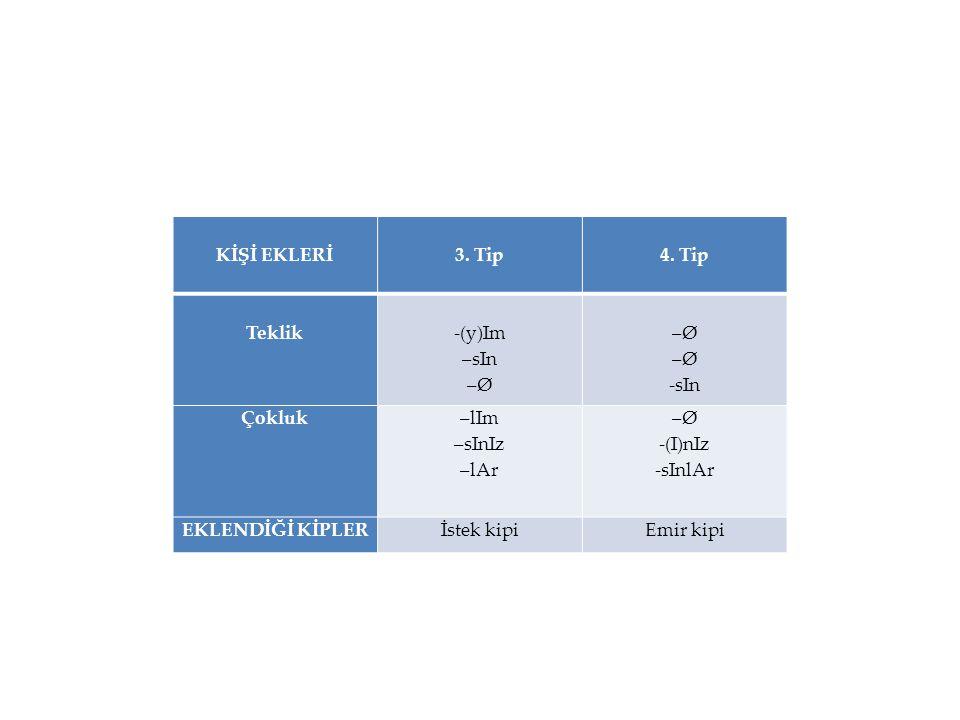 KİŞİ EKLERİ3. Tip 4. Tip Teklik -(y)Im –sIn –Ø -sIn Çokluk –lIm –sInIz –lAr –Ø -(I)nIz -sInlAr EKLENDİĞİ KİPLERİstek kipiEmir kipi