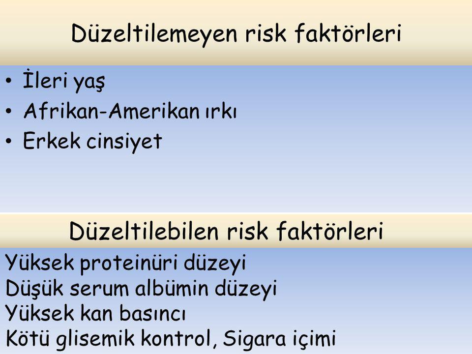 Düzeltilemeyen risk faktörleri İleri yaş Afrikan-Amerikan ırkı Erkek cinsiyet Düzeltilebilen risk faktörleri Yüksek proteinüri düzeyi Düşük serum albü