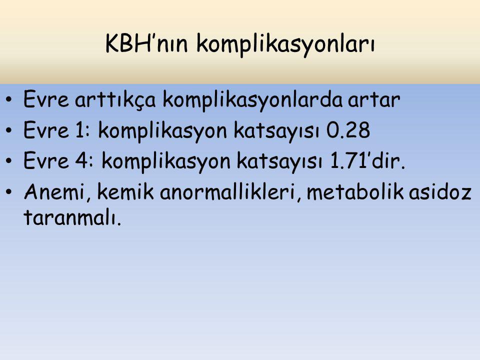 KBH'nın komplikasyonları Evre arttıkça komplikasyonlarda artar Evre 1: komplikasyon katsayısı 0.28 Evre 4: komplikasyon katsayısı 1.71'dir. Anemi, kem