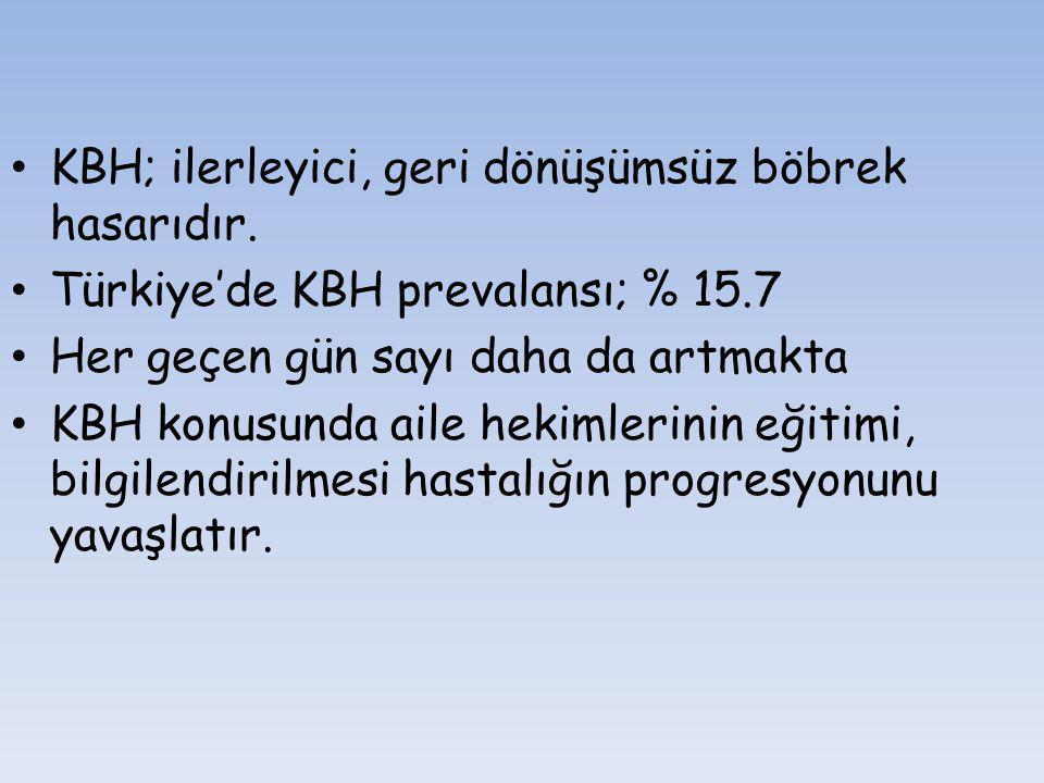 KBH; ilerleyici, geri dönüşümsüz böbrek hasarıdır. Türkiye'de KBH prevalansı; % 15.7 Her geçen gün sayı daha da artmakta KBH konusunda aile hekimlerin